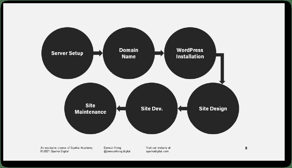 demo-slide-3-min